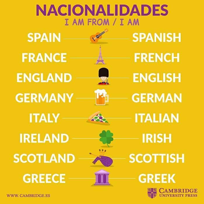 Nacionalidades En Ingles Blog Cambridge