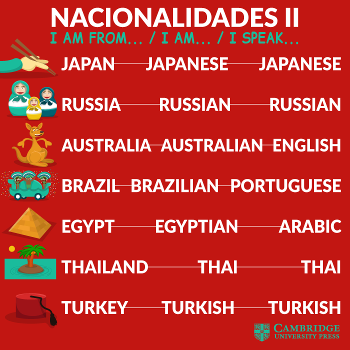 Nacionalidades En Ingles Ii Blog Cambridge