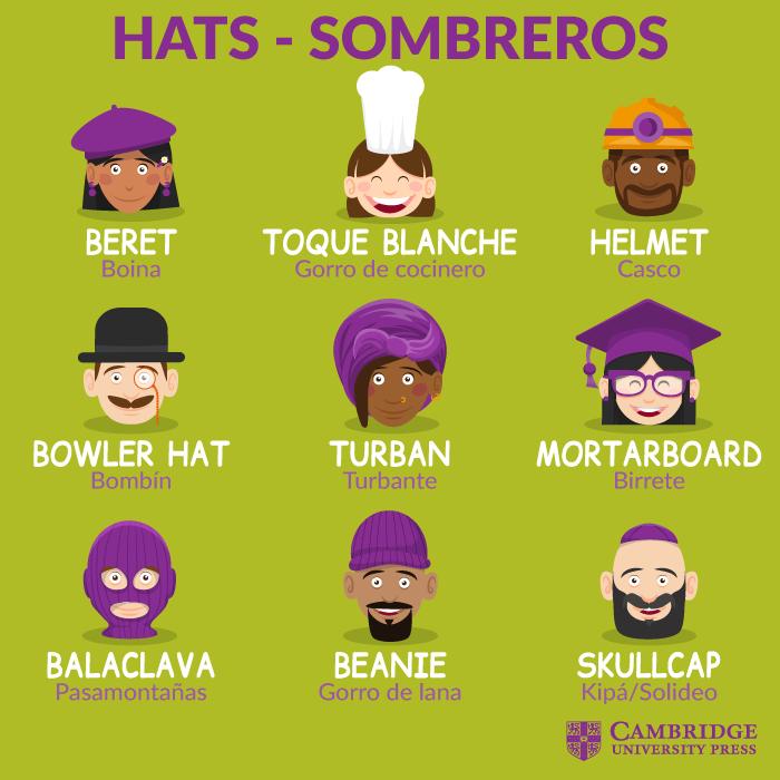 1924680a62908 Tipos de sombreros en inglés - Blog Cambridge
